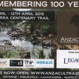 Following in the Footsteps: The ANZAC Ultra Preview